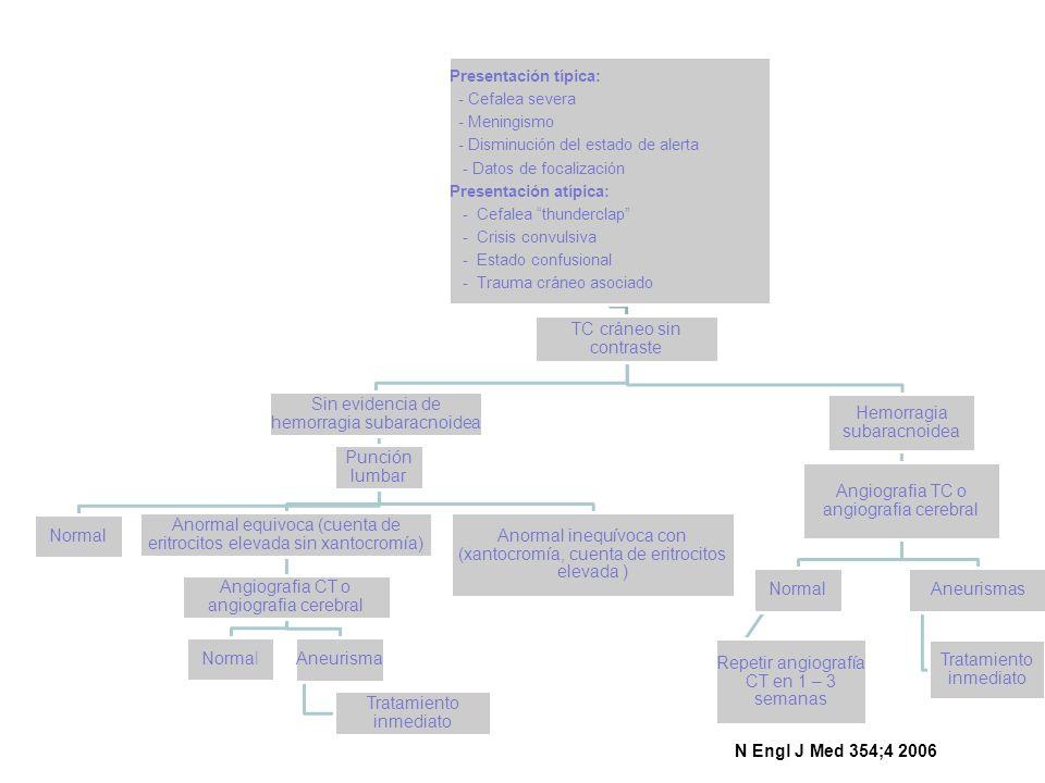 Presentación típica: - Cefalea severa - Meningismo - Disminución del estado de alerta - Datos de focalización Presentación atípica: - Cefalea thunderc