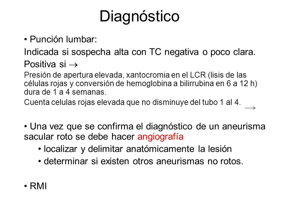 Punción lumbar: Indicada si sospecha alta con TC negativa o poco clara. Positiva si Presión de apertura elevada, xantocromia en el LCR (lisis de las c