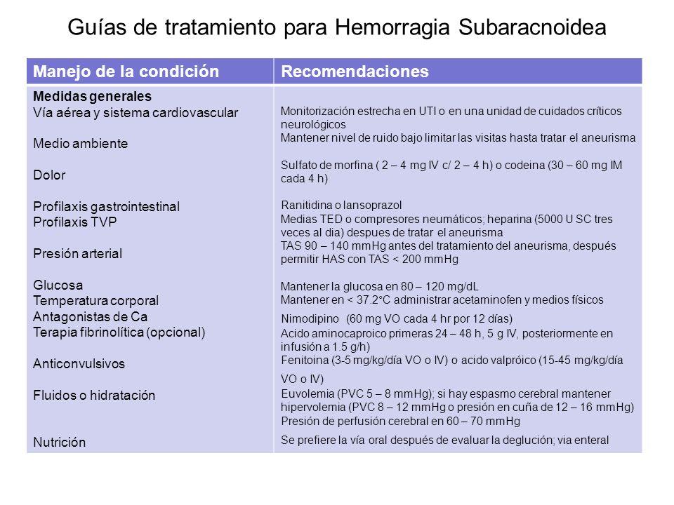 Guías de tratamiento para Hemorragia Subaracnoidea Manejo de la condiciónRecomendaciones Medidas generales Vía aérea y sistema cardiovascular Medio am