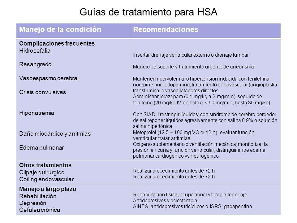 Guías de tratamiento para HSA Manejo de la condiciónRecomendaciones Complicaciones frecuentes Hidrocefalia Resangrado Vasoespasmo cerebral Crisis conv