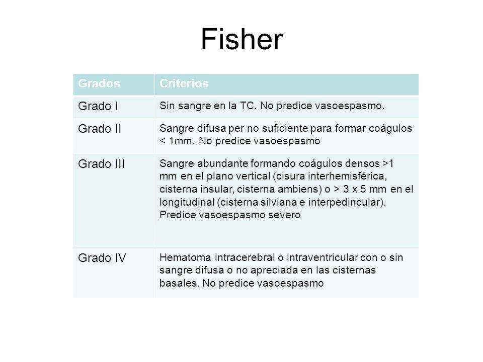 Fisher GradosCriterios Grado I Sin sangre en la TC. No predice vasoespasmo. Grado II Sangre difusa per no suficiente para formar coágulos < 1mm. No pr