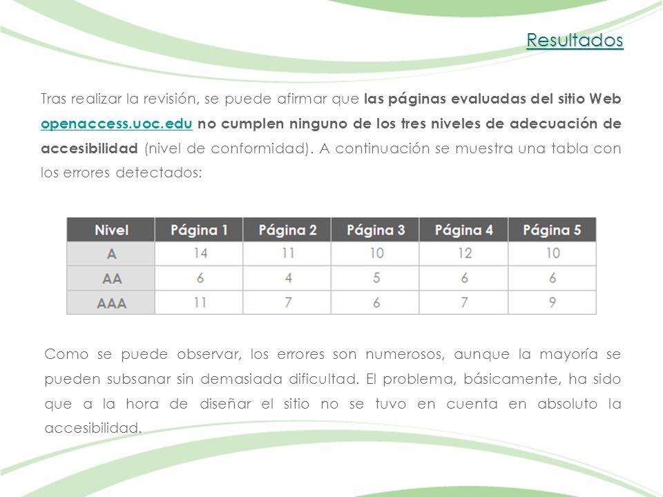 Resultados Tras realizar la revisión, se puede afirmar que las páginas evaluadas del sitio Web openaccess.uoc.edu no cumplen ninguno de los tres niveles de adecuación de accesibilidad (nivel de conformidad).