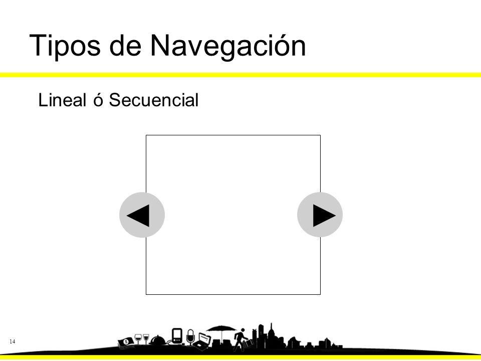 14 Tipos de Navegación Lineal ó Secuencial
