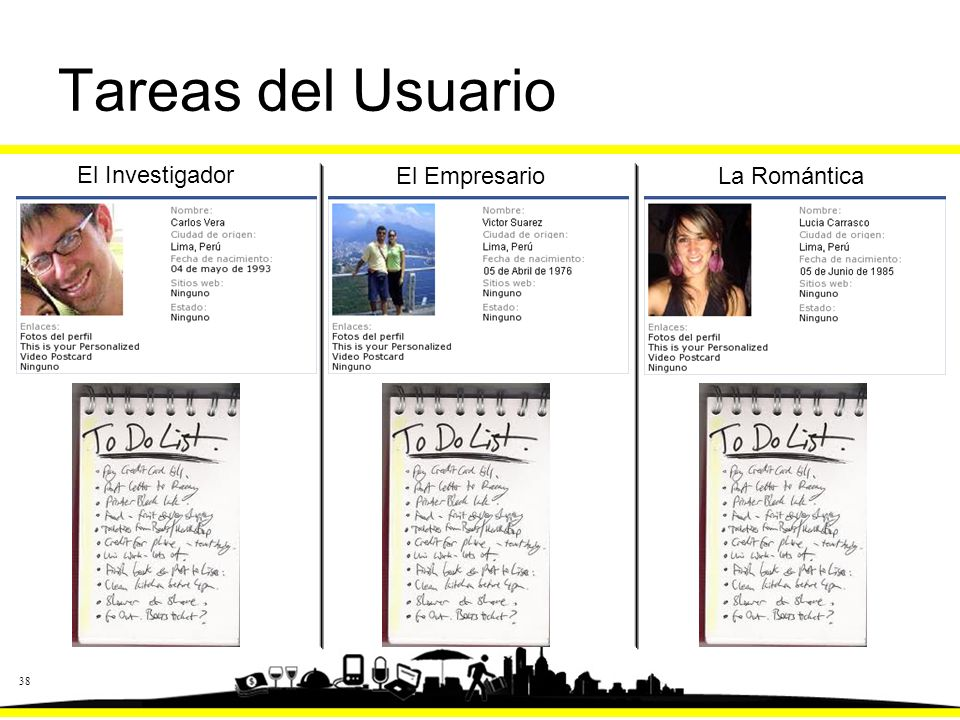38 Tareas del Usuario El Investigador El EmpresarioLa Romántica