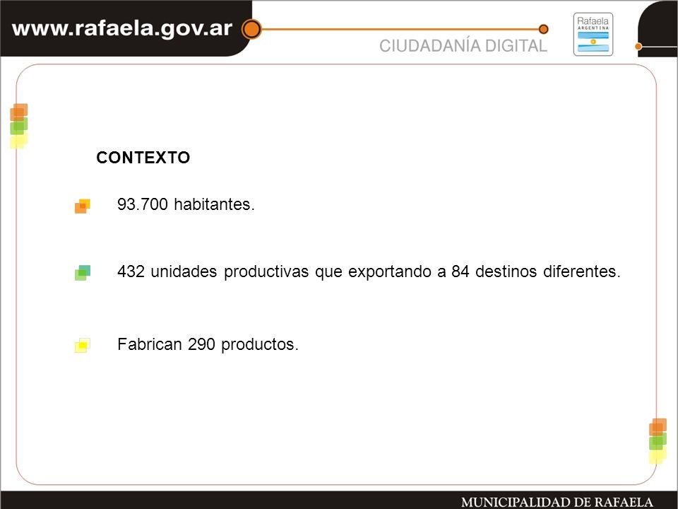 93.700 habitantes. 432 unidades productivas que exportando a 84 destinos diferentes.