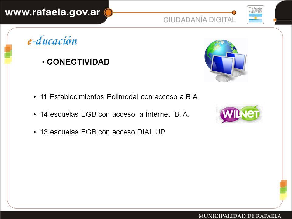 CONECTIVIDAD 11 Establecimientos Polimodal con acceso a B.A.