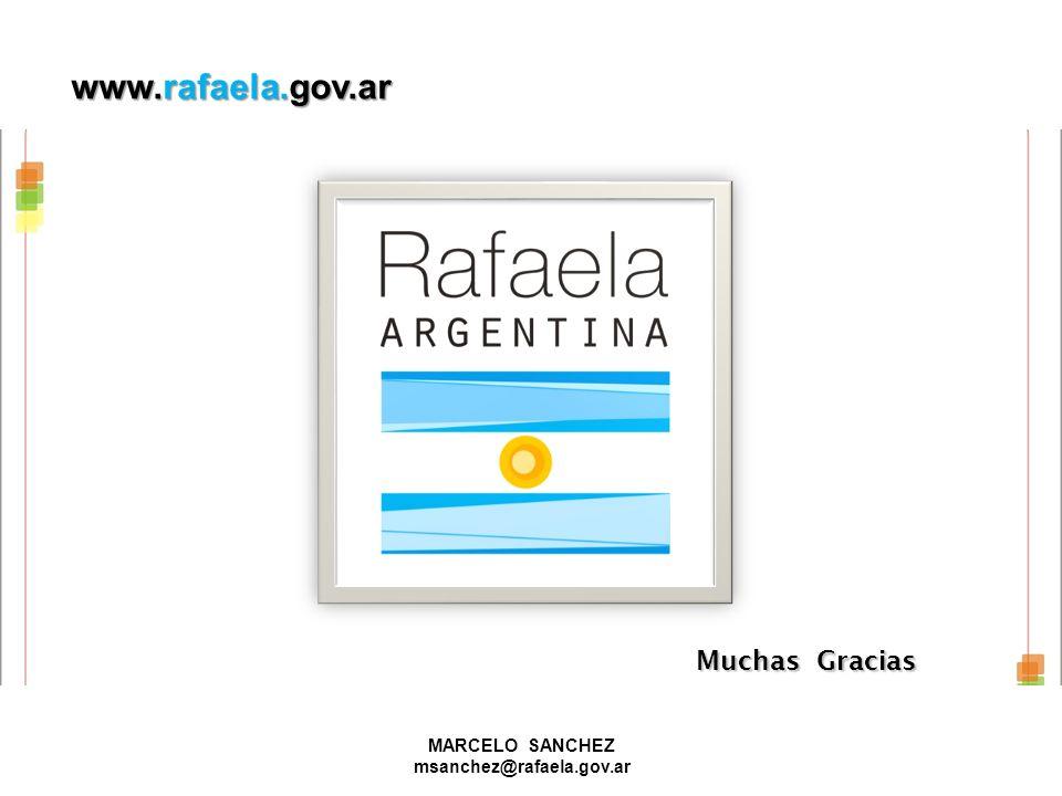 Muchas Gracias www.rafaela.gov.ar MARCELO SANCHEZ msanchez@rafaela.gov.ar