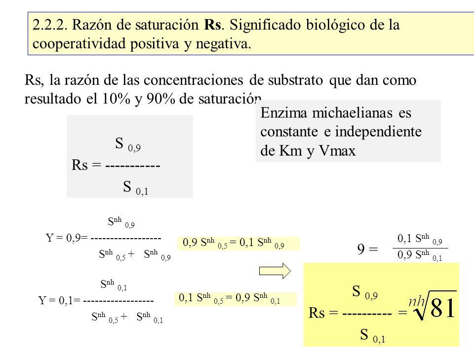 2.2.2. Razón de saturación Rs. Significado biológico de la cooperatividad positiva y negativa. Rs, la razón de las concentraciones de substrato que da