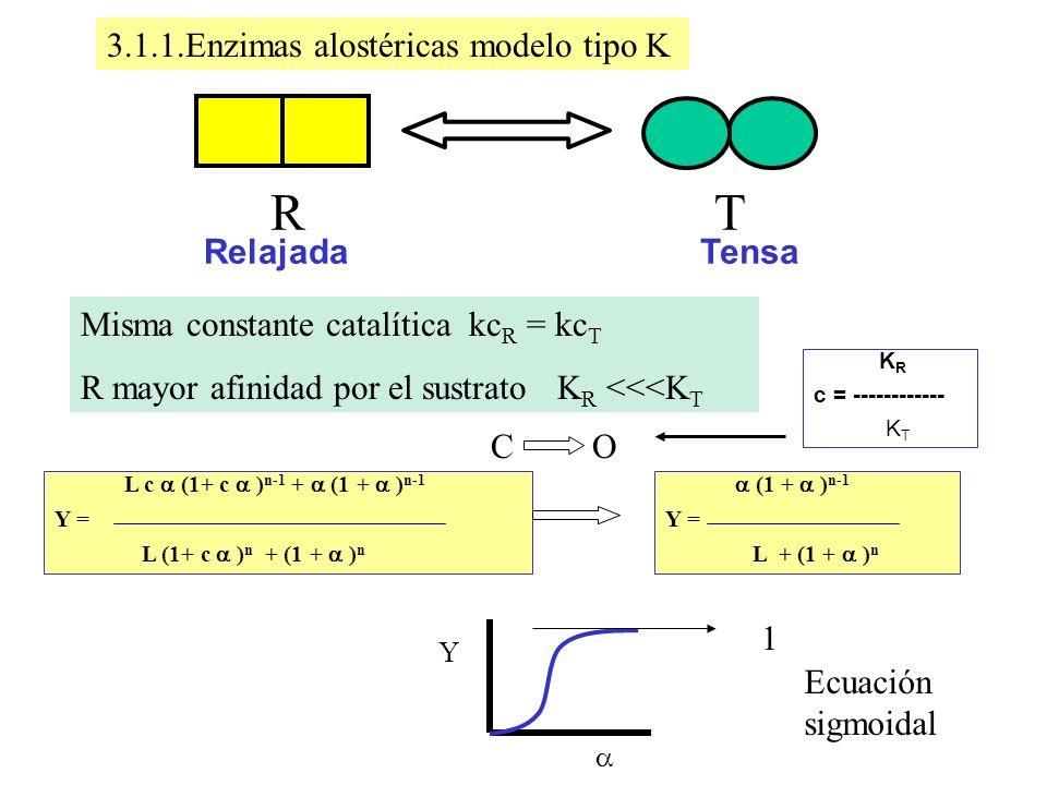 3.1.1.Enzimas alostéricas modelo tipo K RT TensaRelajada Misma constante catalítica kc R = kc T R mayor afinidad por el sustrato K R <<<K T L c (1+ c