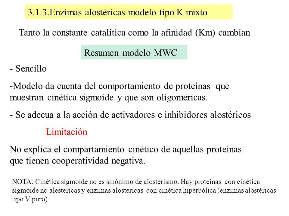 Resumen modelo MWC - Sencillo -Modelo da cuenta del comportamiento de proteínas que muestran cinética sigmoide y que son oligomericas. - Se adecua a l