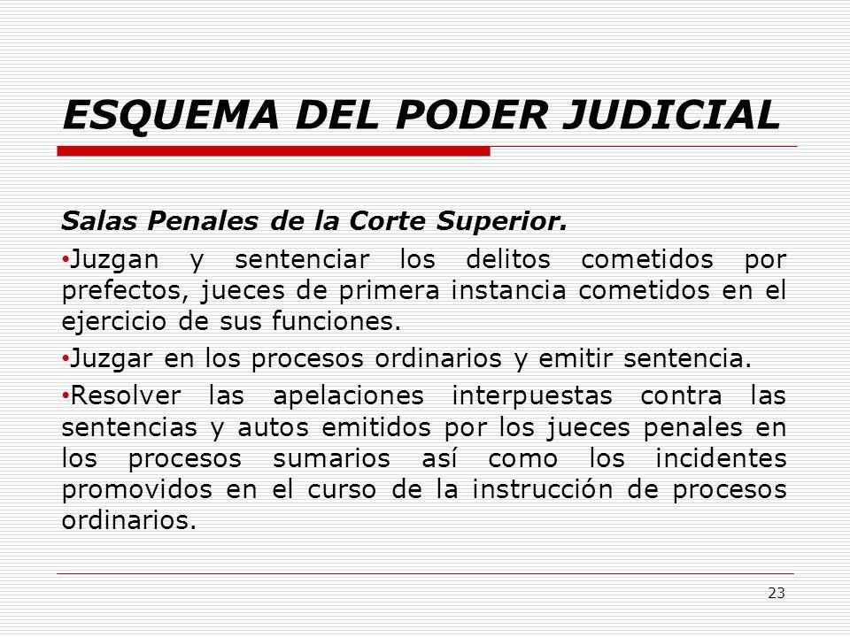 ESQUEMA DEL PODER JUDICIAL Salas Penales de la Corte Superior. Juzgan y sentenciar los delitos cometidos por prefectos, jueces de primera instancia co