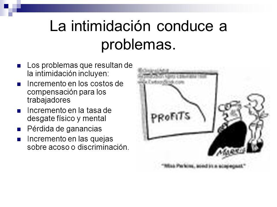 La intimidación conduce a problemas. Los problemas que resultan de la intimidación incluyen: Incremento en los costos de compensación para los trabaja