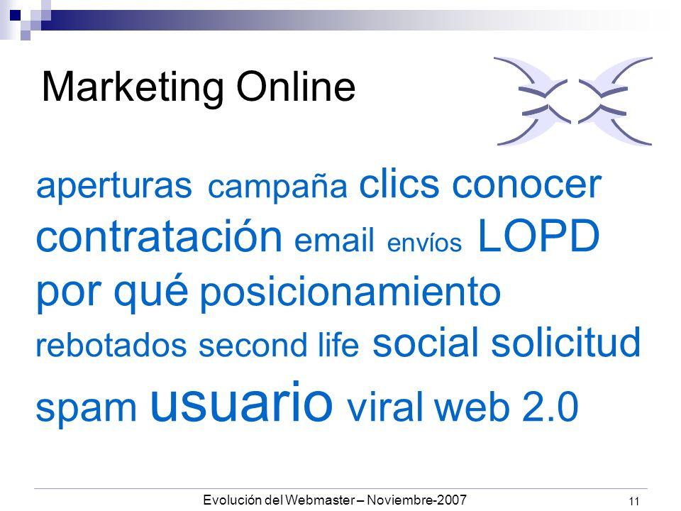 Evolución del Webmaster – Noviembre-2007 11 Marketing Online aperturas campaña clics conocer contratación email envíos LOPD por qué posicionamiento rebotados second life social solicitud spam usuario viral web 2.0