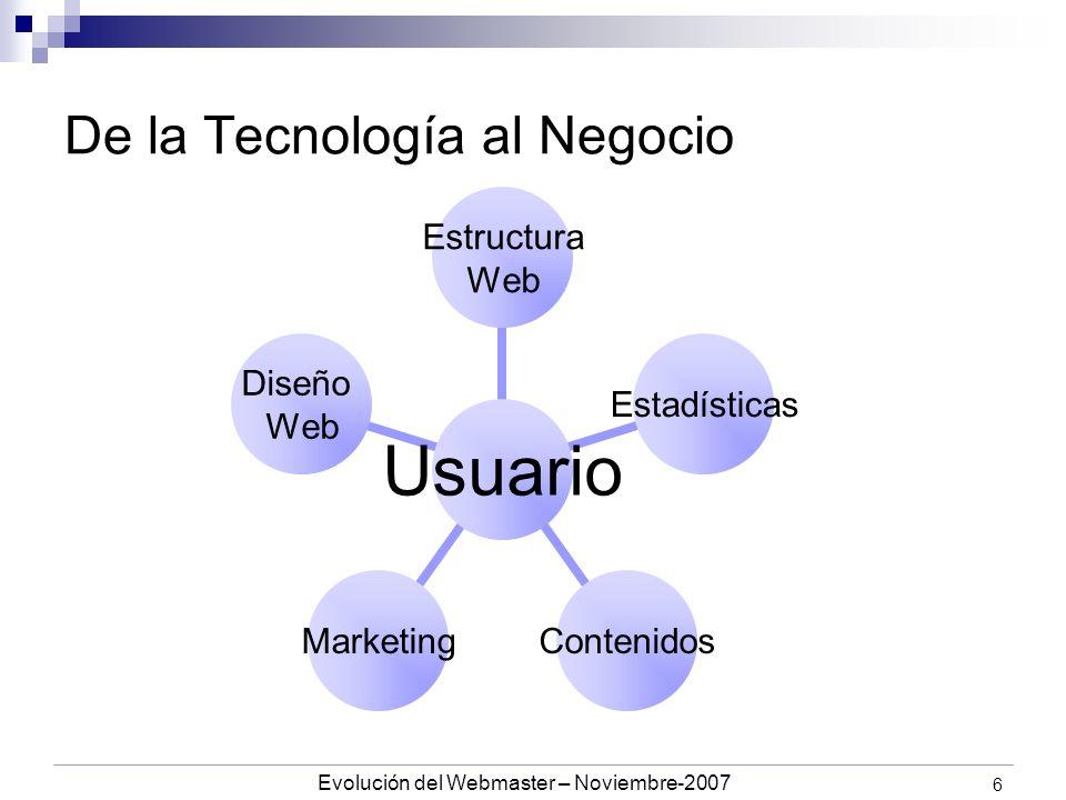 Evolución del Webmaster – Noviembre-2007 6 De la Tecnología al Negocio Usuario Estructura Web EstadísticasContenidosMarketing Diseño Web