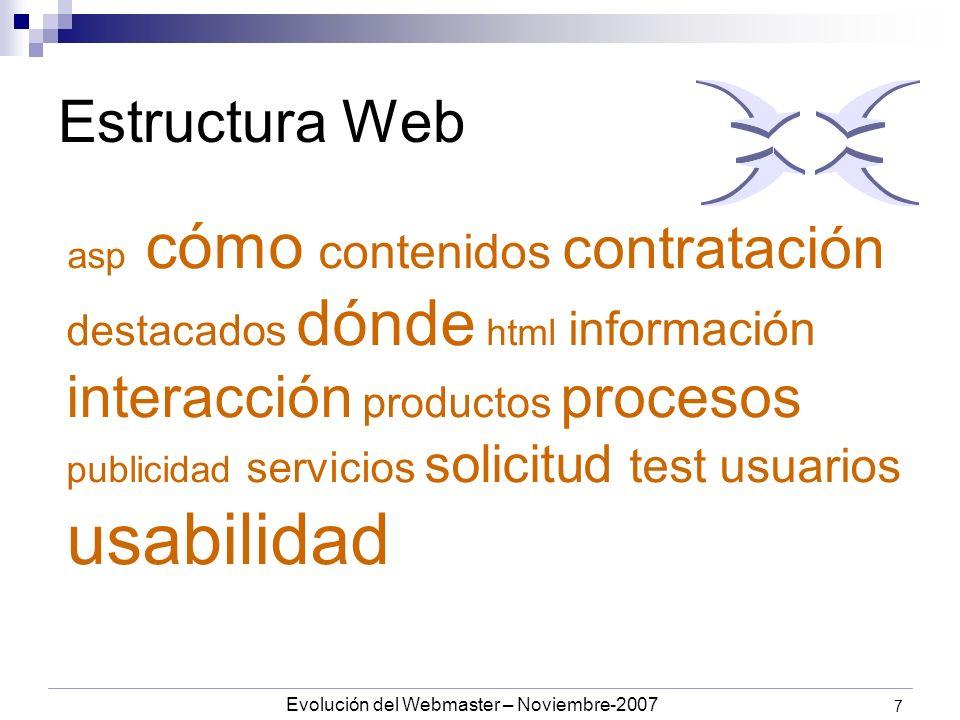 Evolución del Webmaster – Noviembre-2007 7 Estructura Web asp cómo contenidos contratación destacados dónde html información interacción productos procesos publicidad servicios solicitud test usuarios usabilidad