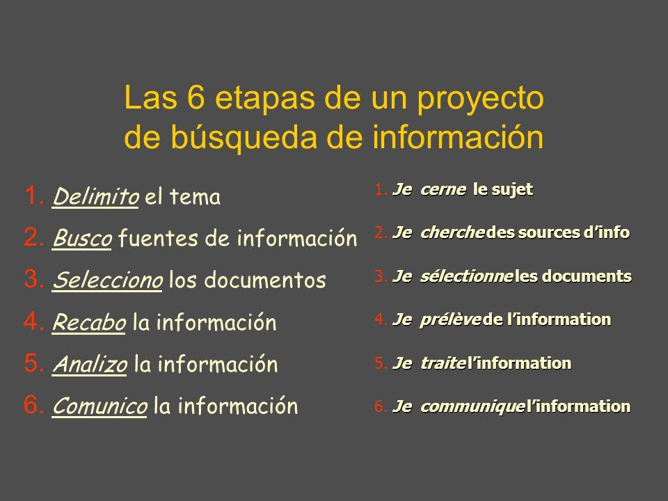 Las 6 etapas de un proyecto de búsqueda de información 1.
