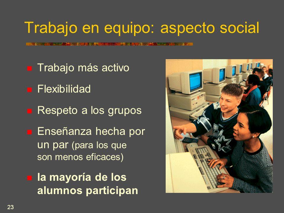 23 Trabajo en equipo: aspecto social Trabajo más activo Flexibilidad Respeto a los grupos Enseñanza hecha por un par (para los que son menos eficaces) la mayoría de los alumnos participan