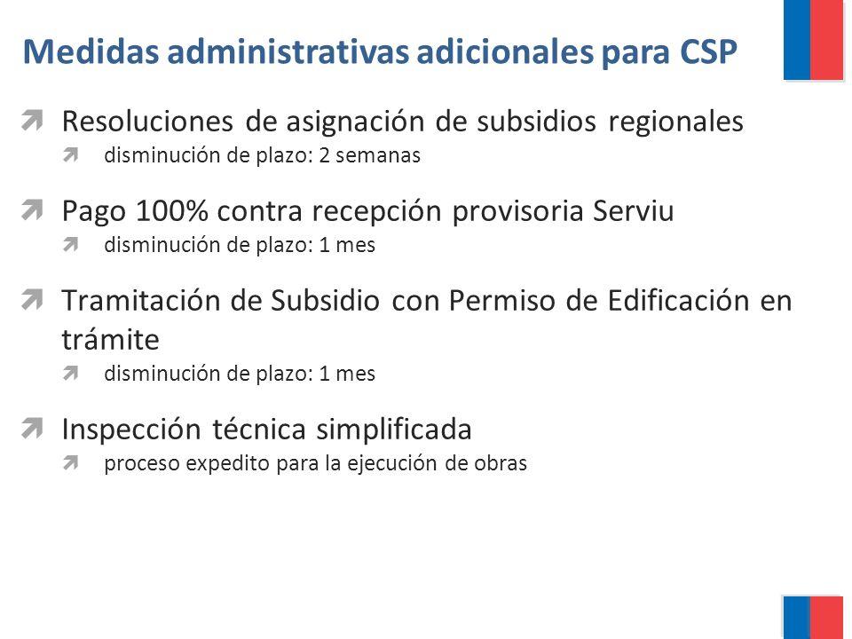 Resoluciones de asignación de subsidios regionales disminución de plazo: 2 semanas Pago 100% contra recepción provisoria Serviu disminución de plazo: