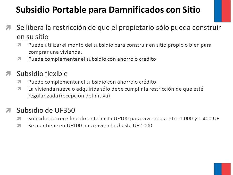 Subsidio Portable para Damnificados con Sitio Se libera la restricción de que el propietario sólo pueda construir en su sitio Puede utilizar el monto