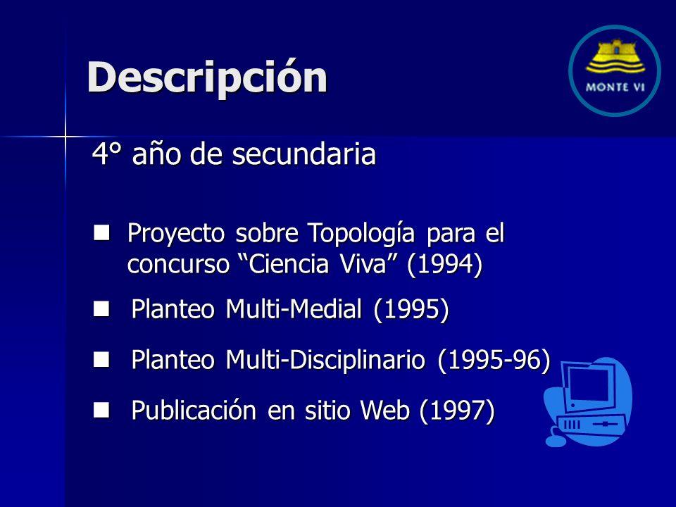 Descripción 4° año de secundaria Proyecto sobre Topología para el concurso Ciencia Viva (1994) Proyecto sobre Topología para el concurso Ciencia Viva (1994) Planteo Multi-Disciplinario (1995-96) Planteo Multi-Disciplinario (1995-96) Planteo Multi-Medial (1995) Planteo Multi-Medial (1995) Publicación en sitio Web (1997) Publicación en sitio Web (1997)