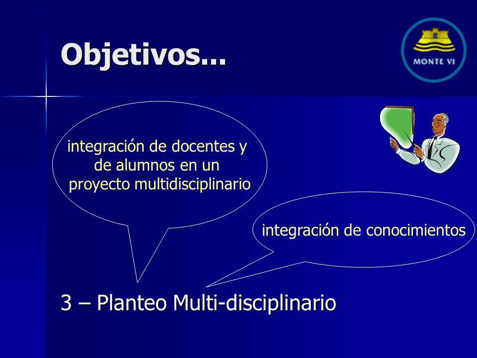3 – Planteo Multi-disciplinario integración de docentes y de alumnos en un proyecto multidisciplinario integración de conocimientos Objetivos...