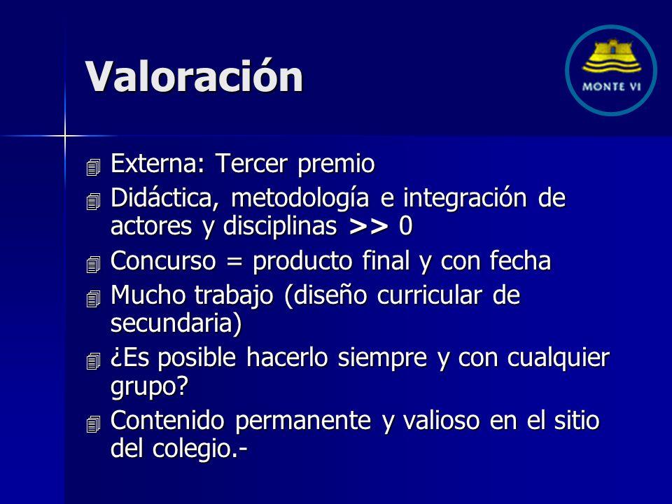Valoración 4 Externa: Tercer premio 4 Didáctica, metodología e integración de actores y disciplinas >> 0 4 Concurso = producto final y con fecha 4 Mucho trabajo (diseño curricular de secundaria) 4 ¿Es posible hacerlo siempre y con cualquier grupo.