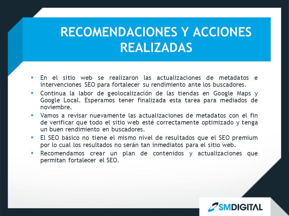RECOMENDACIONES Y ACCIONES REALIZADAS En el sitio web se realizaron las actualizaciones de metadatos e intervenciones SEO para fortalecer su rendimiento ante los buscadores.