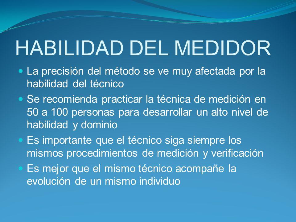 HABILIDAD DEL MEDIDOR La precisión del método se ve muy afectada por la habilidad del técnico Se recomienda practicar la técnica de medición en 50 a 1