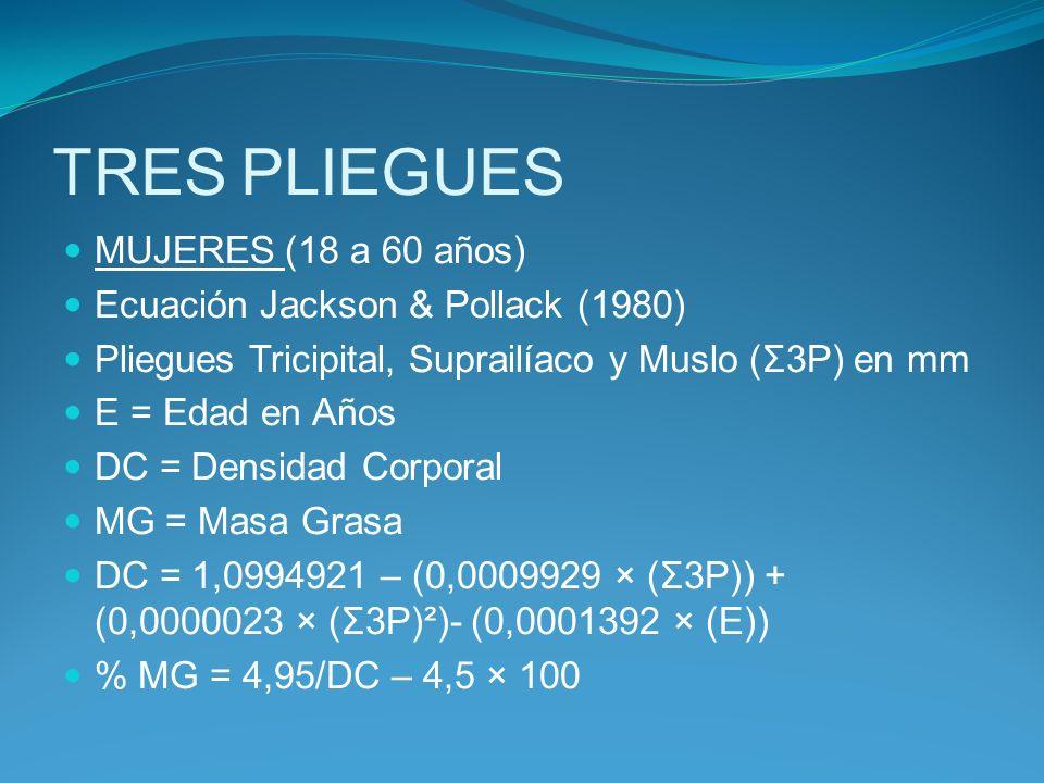 TRES PLIEGUES MUJERES (18 a 60 años) Ecuación Jackson & Pollack (1980) Pliegues Tricipital, Suprailíaco y Muslo (Σ3P) en mm E = Edad en Años DC = Dens