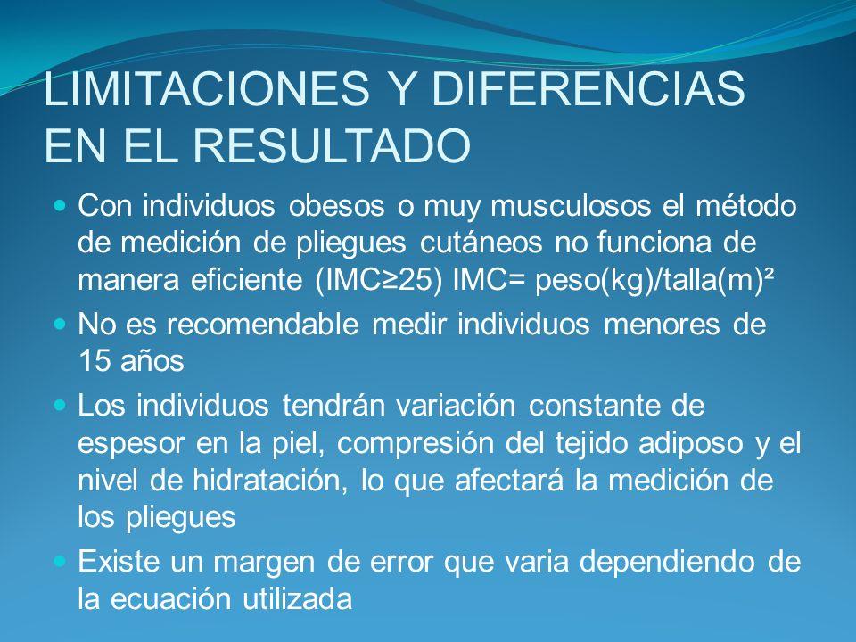 LIMITACIONES Y DIFERENCIAS EN EL RESULTADO Con individuos obesos o muy musculosos el método de medición de pliegues cutáneos no funciona de manera efi