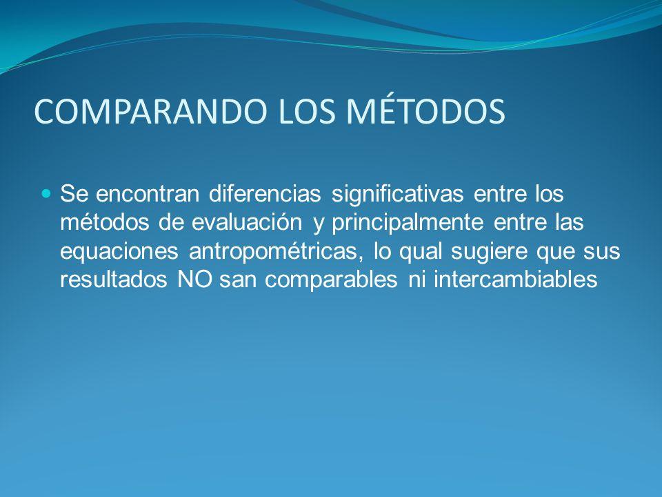 COMPARANDO LOS MÉTODOS Se encontran diferencias significativas entre los métodos de evaluación y principalmente entre las equaciones antropométricas,