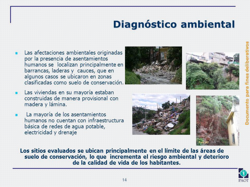 Documento para fines deliberativos 14 Diagnóstico ambiental Las afectaciones ambientales originadas por la presencia de asentamientos humanos se local