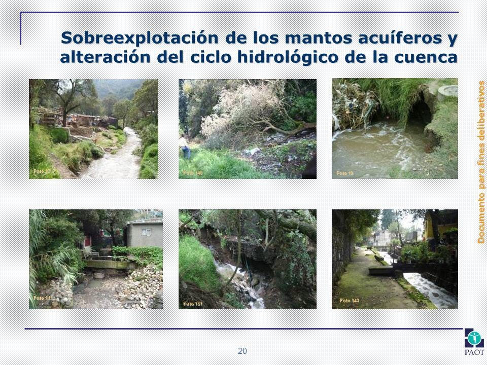 Documento para fines deliberativos 20 Sobreexplotación de los mantos acuíferos y alteración del ciclo hidrológico de la cuenca Foto 57 Foto 19 Foto 14