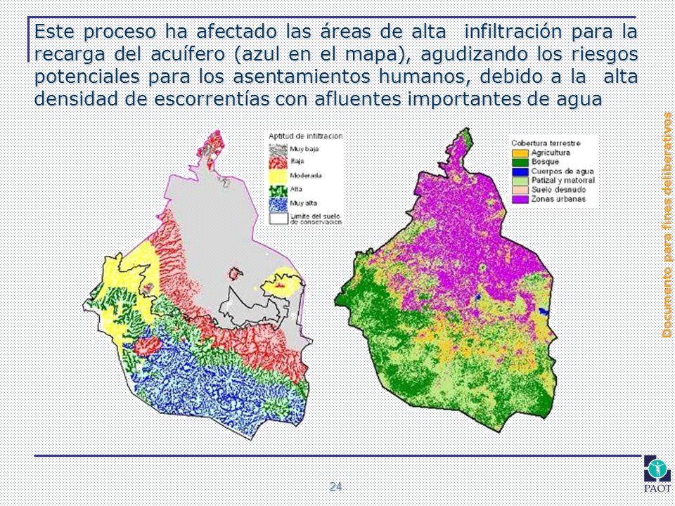 Documento para fines deliberativos 24 Este proceso ha afectado las áreas de alta infiltración para la recarga del acuífero (azul en el mapa), agudizan