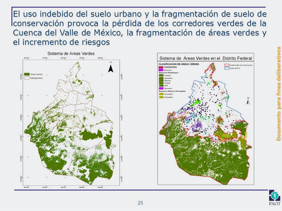 Documento para fines deliberativos 25 El uso indebido del suelo urbano y la fragmentación de suelo de conservación provoca la pérdida de los corredore
