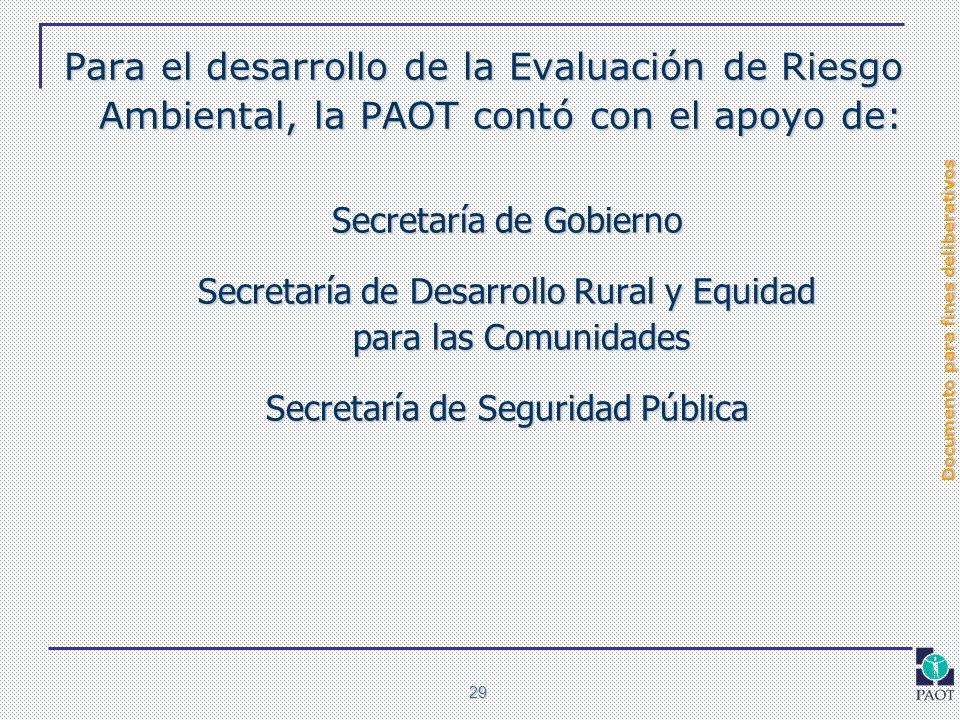 Documento para fines deliberativos 29 Secretaría de Gobierno Secretaría de Desarrollo Rural y Equidad para las Comunidades Secretaría de Seguridad Púb