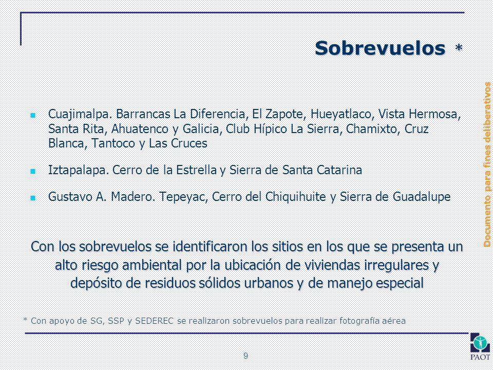 Documento para fines deliberativos 9 Sobrevuelos * Cuajimalpa. Barrancas La Diferencia, El Zapote, Hueyatlaco, Vista Hermosa, Santa Rita, Ahuatenco y