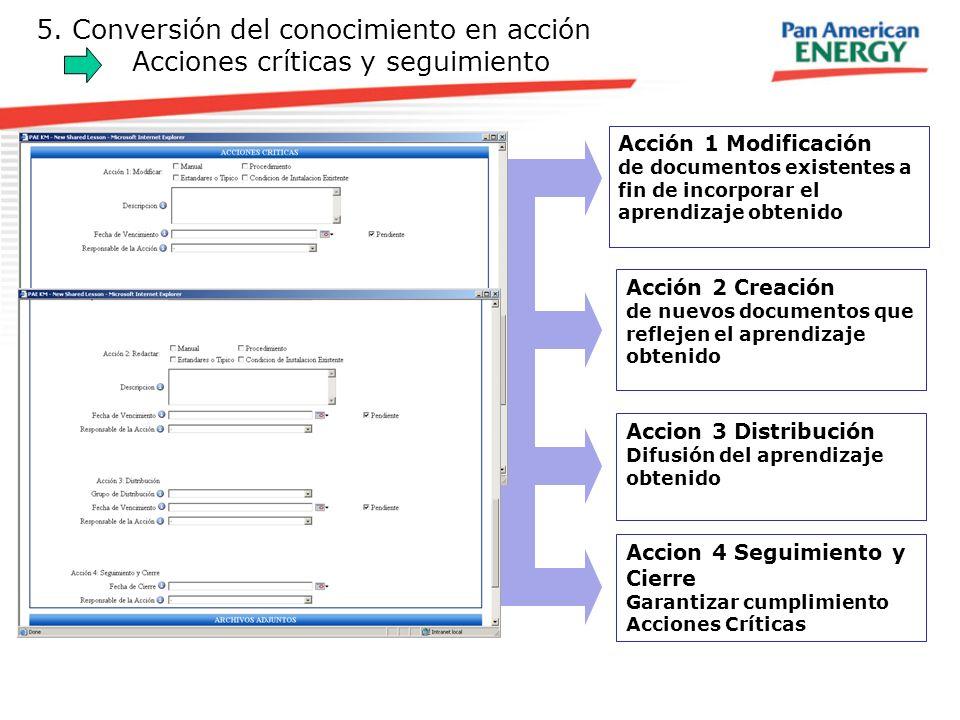 5. Conversión del conocimiento en acción Acciones críticas y seguimiento Acción 1 Modificación de documentos existentes a fin de incorporar el aprendi