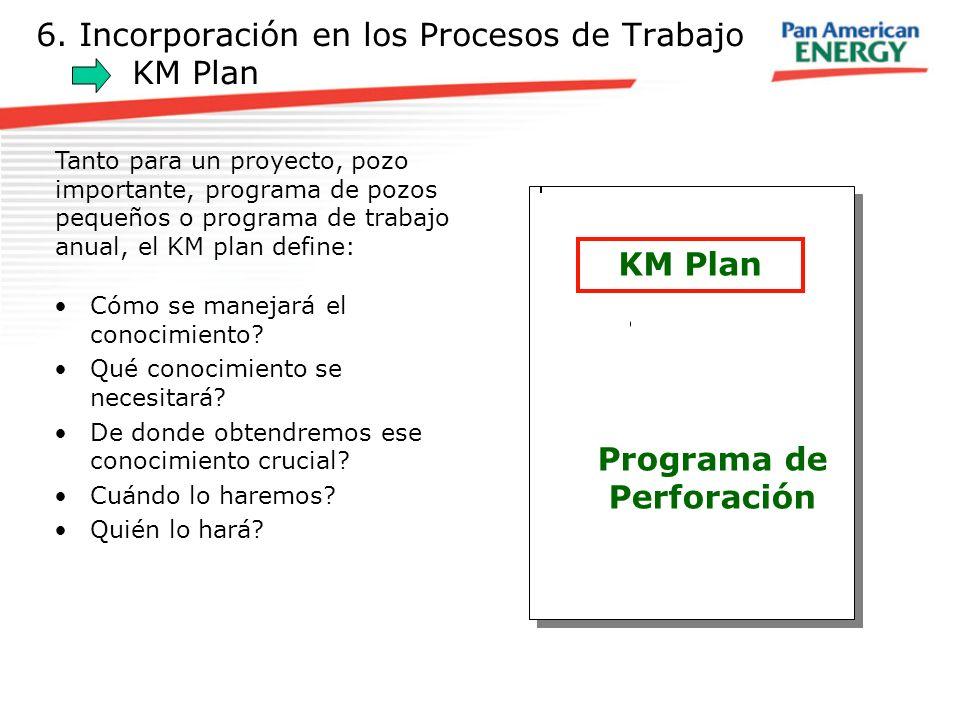 6. Incorporación en los Procesos de Trabajo KM Plan Cómo se manejará el conocimiento? Qué conocimiento se necesitará? De donde obtendremos ese conocim