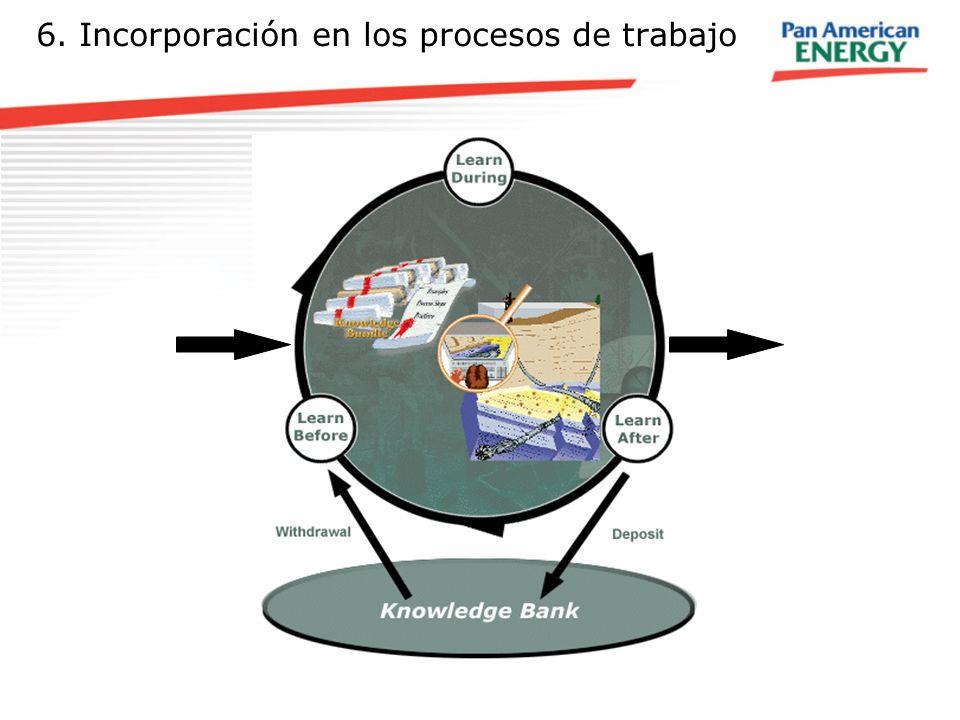 6. Incorporación en los procesos de trabajo