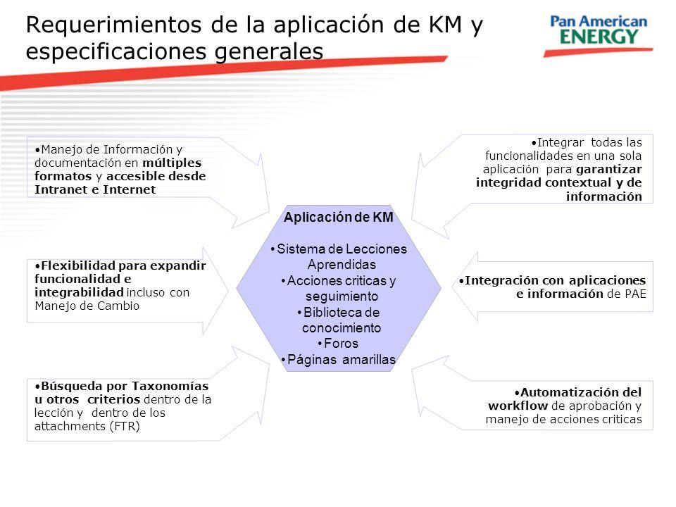 Requerimientos de la aplicación de KM y especificaciones generales Aplicación de KM Sistema de Lecciones Aprendidas Acciones criticas y seguimiento Bi