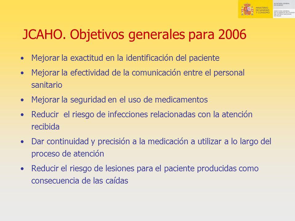 JCAHO. Objetivos generales para 2006 Mejorar la exactitud en la identificación del paciente Mejorar la efectividad de la comunicación entre el persona