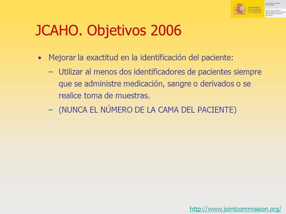 JCAHO. Objetivos 2006 Mejorar la exactitud en la identificación del paciente: –Utilizar al menos dos identificadores de pacientes siempre que se admin