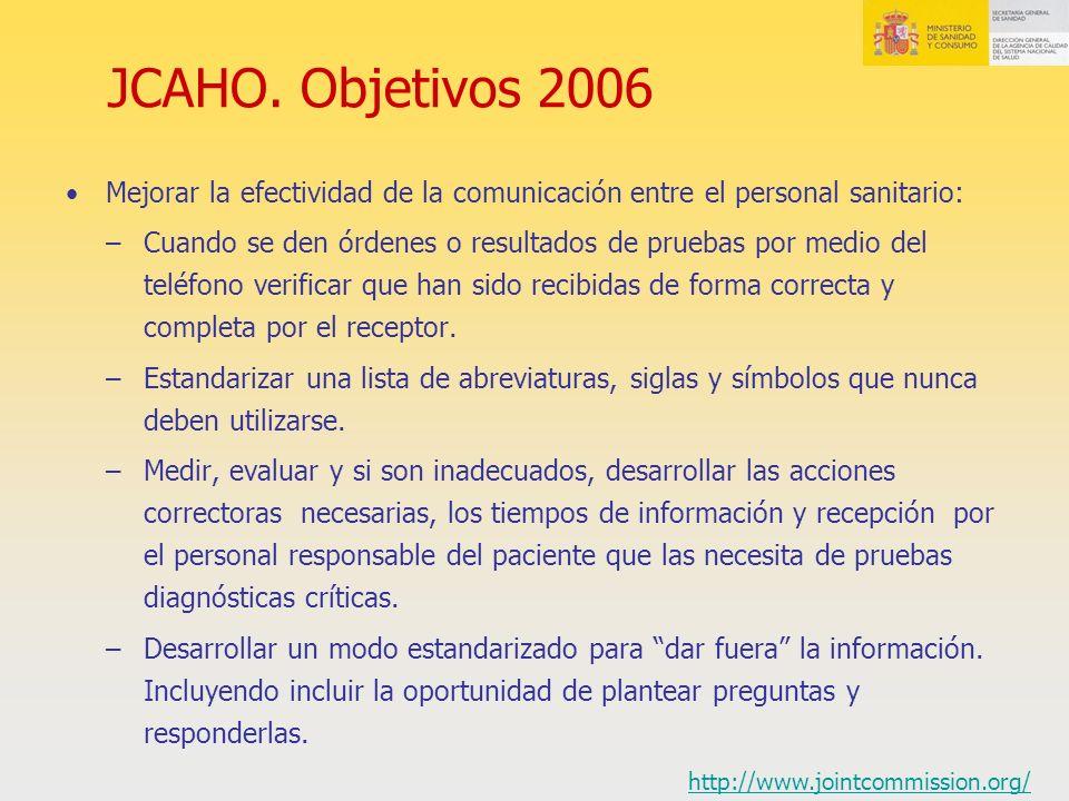 JCAHO. Objetivos 2006 Mejorar la efectividad de la comunicación entre el personal sanitario: –Cuando se den órdenes o resultados de pruebas por medio