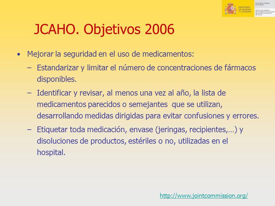 JCAHO. Objetivos 2006 Mejorar la seguridad en el uso de medicamentos: –Estandarizar y limitar el número de concentraciones de fármacos disponibles. –I