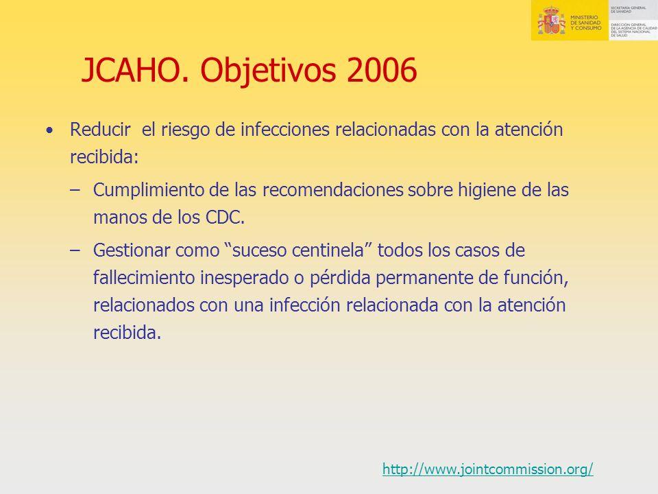 JCAHO. Objetivos 2006 Reducir el riesgo de infecciones relacionadas con la atención recibida: –Cumplimiento de las recomendaciones sobre higiene de la