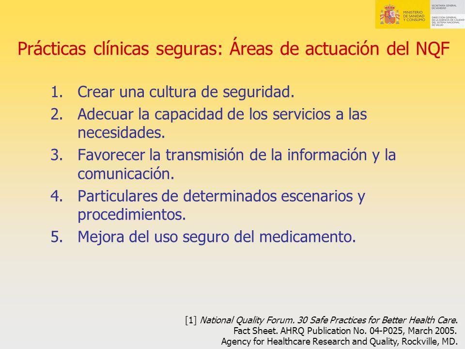 Prácticas clínicas seguras: Áreas de actuación del NQF 1.Crear una cultura de seguridad. 2.Adecuar la capacidad de los servicios a las necesidades. 3.