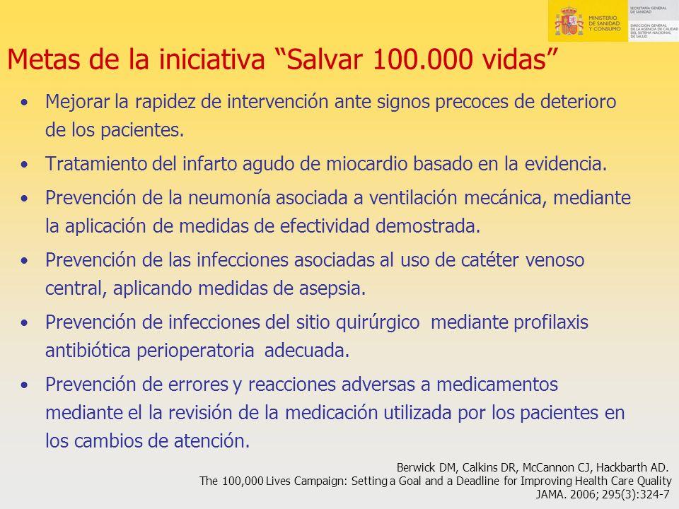Metas de la iniciativa Salvar 100.000 vidas Mejorar la rapidez de intervención ante signos precoces de deterioro de los pacientes. Tratamiento del inf
