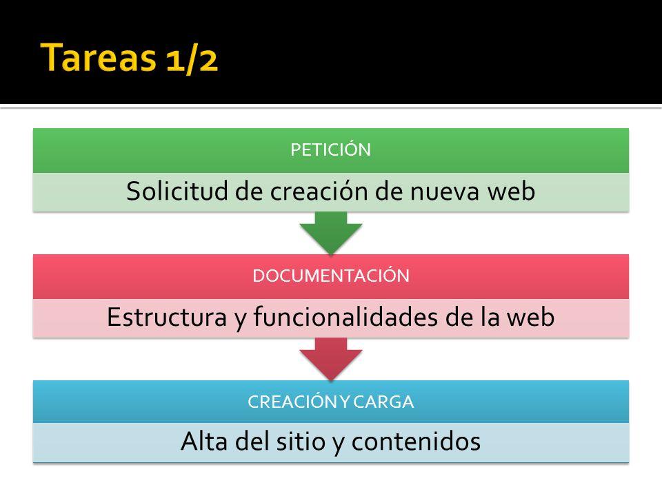CREACIÓN Y CARGA Alta del sitio y contenidos DOCUMENTACIÓN Estructura y funcionalidades de la web PETICIÓN Solicitud de creación de nueva web