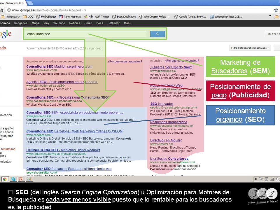 El SEO (del inglés Search Engine Optimization) u Optimización para Motores de Búsqueda es cada vez menos visible puesto que lo rentable para los busca